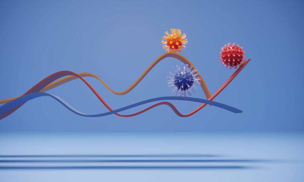 Covid-19: Το σενάριο του υπερμεταλλαγμένου ιού